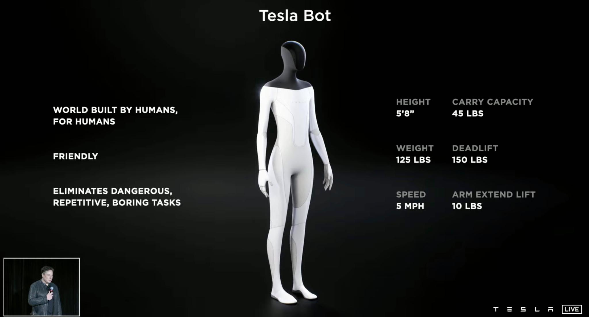 Зовите его Оптимус: Илон Маск анонсировал выпуск человекоподобного робота-помощника Tesla Bot