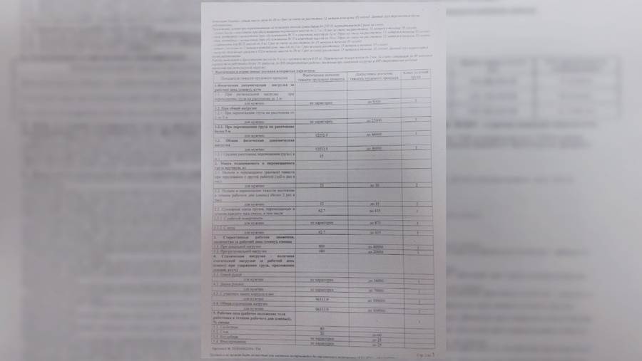 Оценка условий труда тольяттинских инкассаторов от 2018 г. Фото © Предоставлено инкассаторами