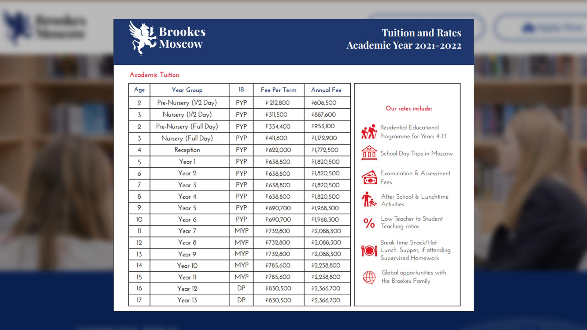 Стоимость годового обучения в Brookes доходит до 2 366 700 рублей за год. © moscow.brookes.org