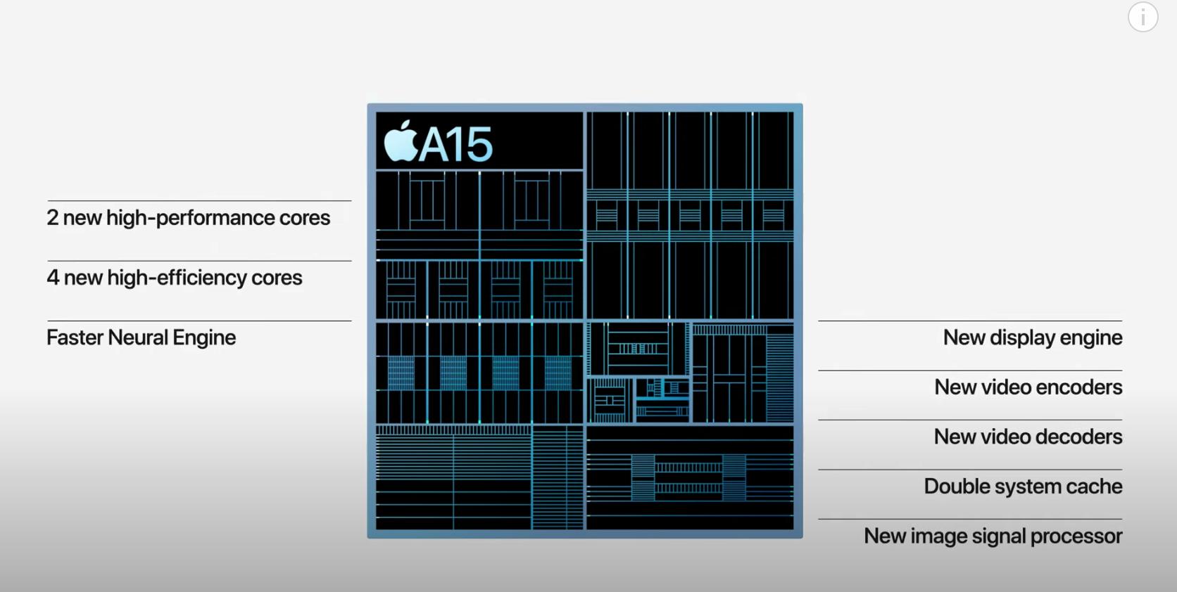 Кадр из видео YouTube / Apple
