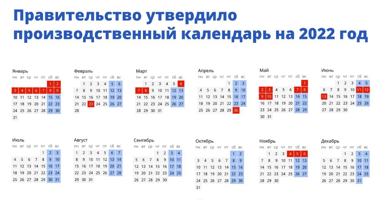 Фото © Telegram / Правительство РФ