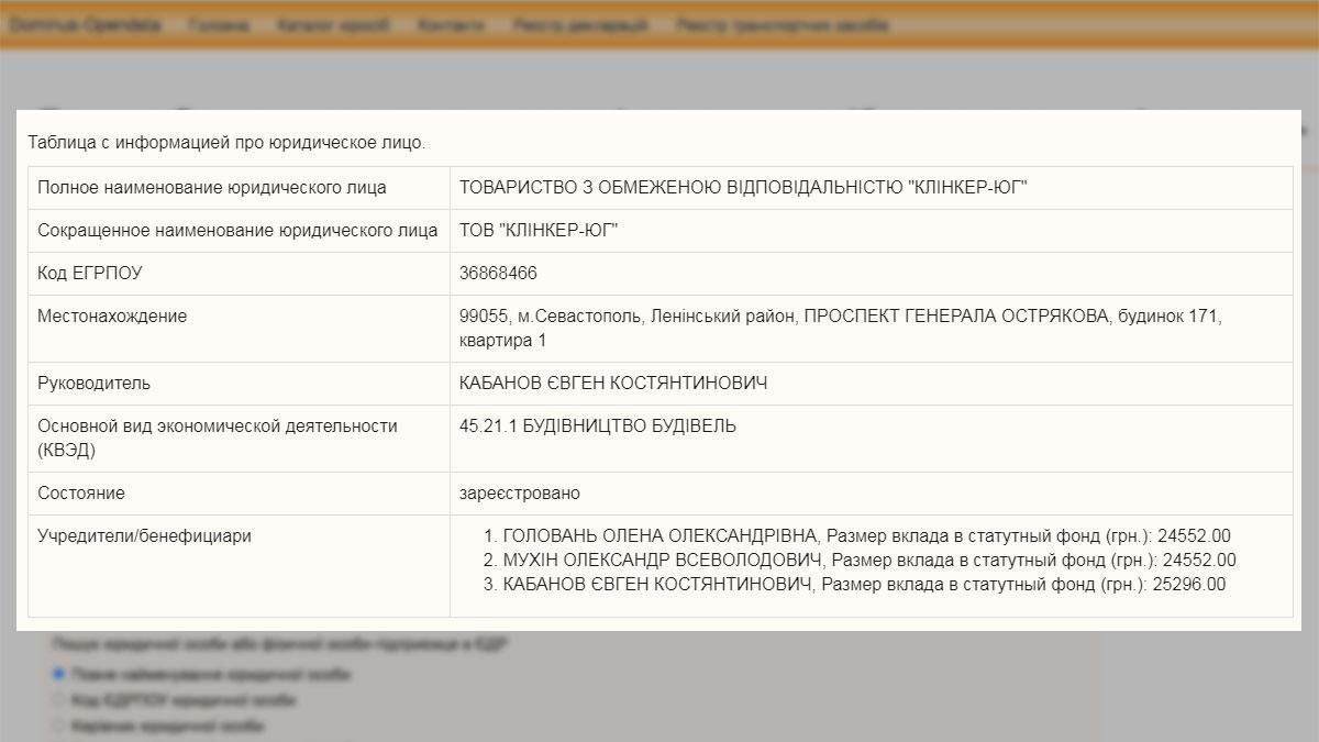 Украинские бизнесы Евгения Кабанова. © edr.dominus.kiev.ua