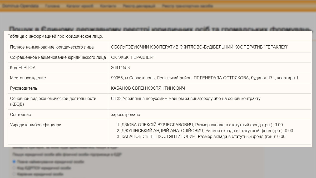 Украинские бизнесы Евгения Кабанова. edr.dominus.kiev.ua