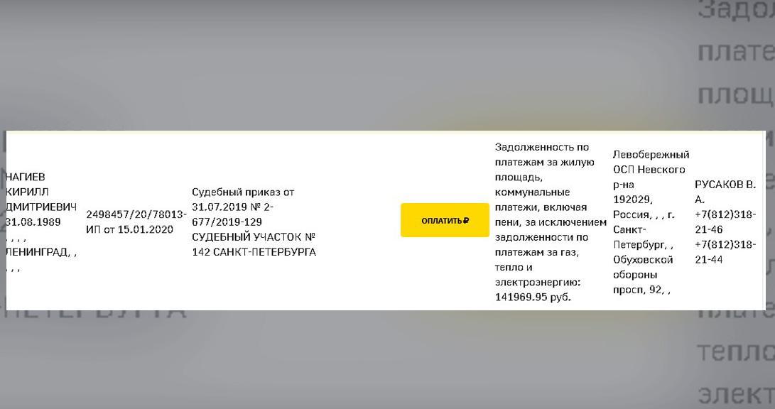 © Федеральная служба судебных приставов России