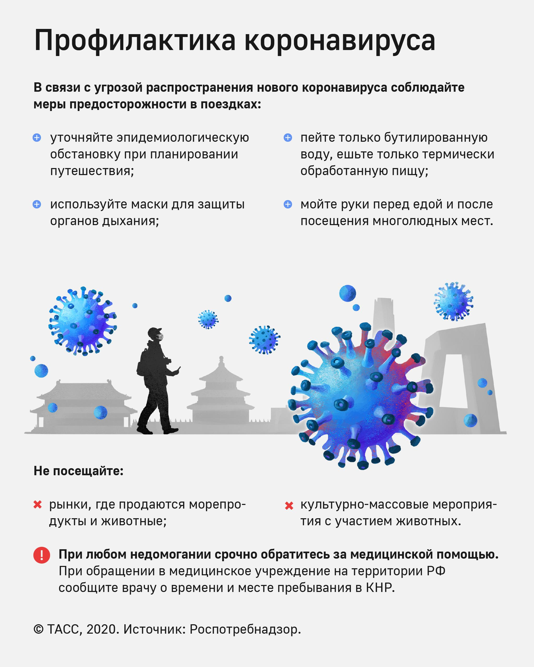 Инфографика © ТАСС