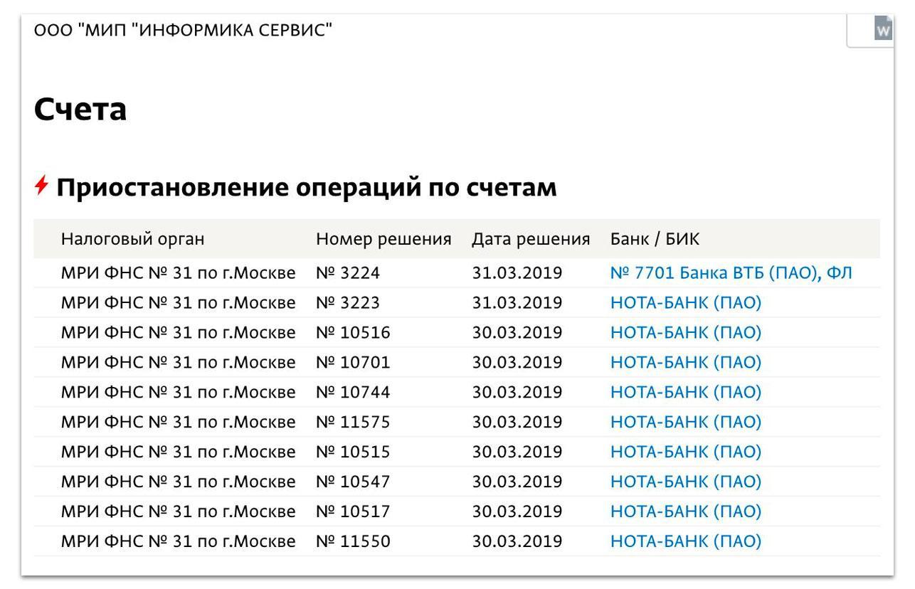 """Заблокированные счета компании """"Информика-сервис"""". Скриншот © СПАРК"""