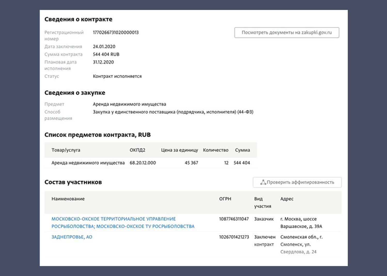 Свежий контракт Жвитиашвили с Жвитиашвили. Фото ©